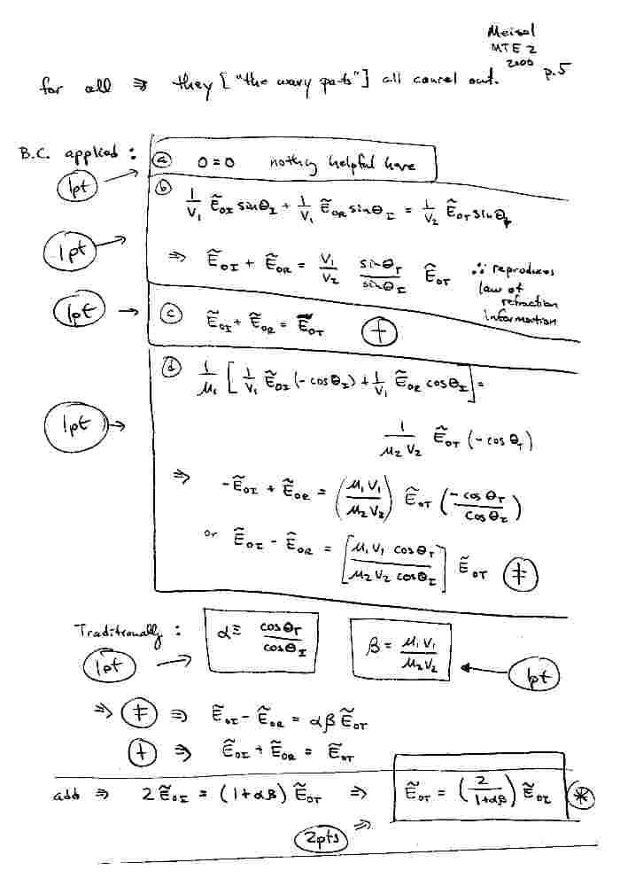 Phy 4324 Electromagnetism Ii